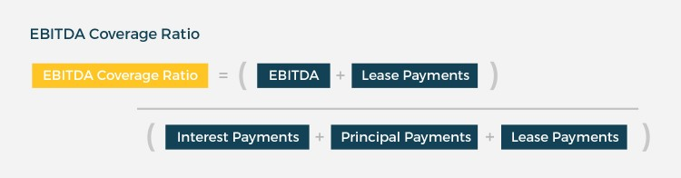 Ebitda Meaning Importance Formula Calculation Example